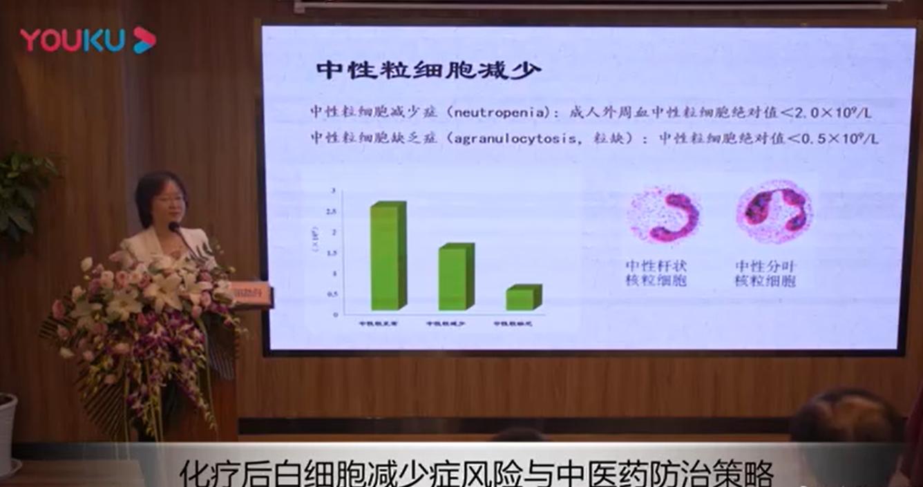 田劭丹教授分享:化疗后白细胞减少症风险与中医药防治策略